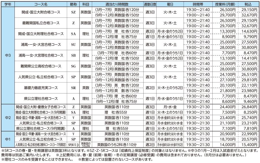 館 浦 合格 高 高 21 すく ー る 浦 受験 専門