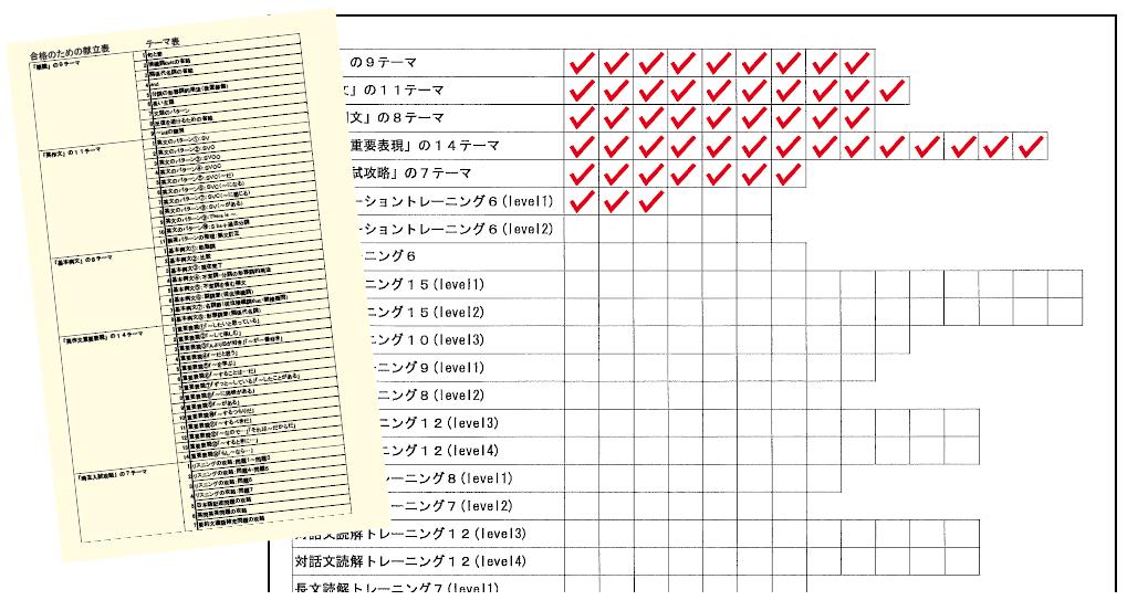 浦 高 受験 すく ー る 21 浦 高 合格 専門 館